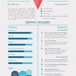 cv_infograf